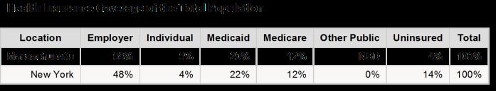 health population